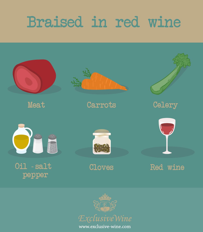 ricetta-brasato-al-vino-rosso-infografica-ingredienti-exclusive-wine-portale-ricerca-cantine-vini-enoteche